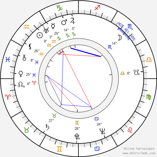 Daniel Taradash birth chart, biography, wikipedia 2019, 2020