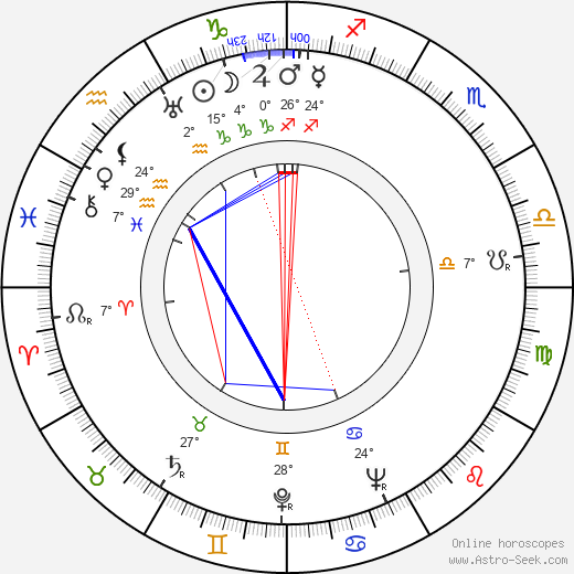Edward Gierek birth chart, biography, wikipedia 2019, 2020