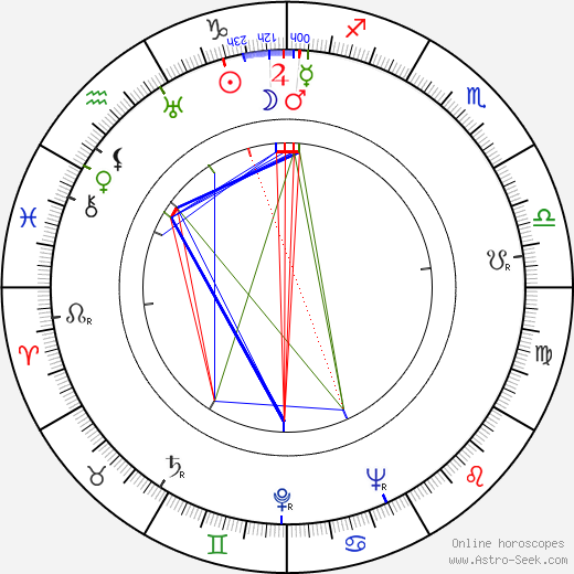 Edward Gierek astro natal birth chart, Edward Gierek horoscope, astrology