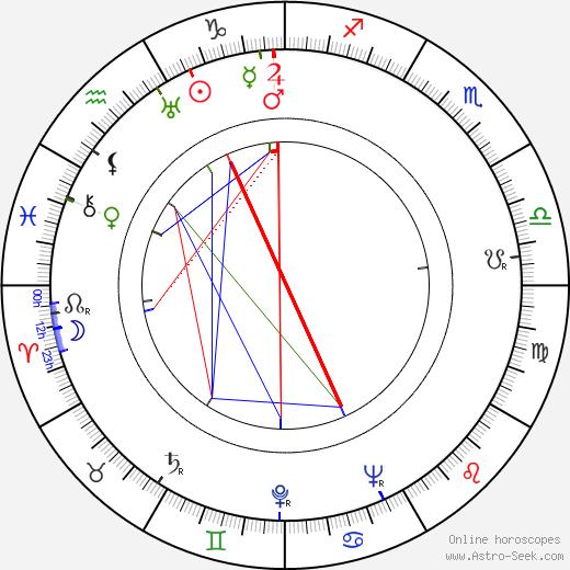 Frédéric Dumas birth chart, Frédéric Dumas astro natal horoscope, astrology