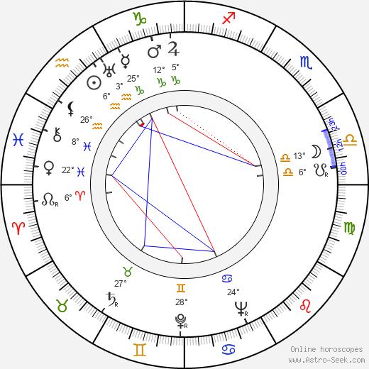 Jacques Mancier birth chart, biography, wikipedia 2019, 2020