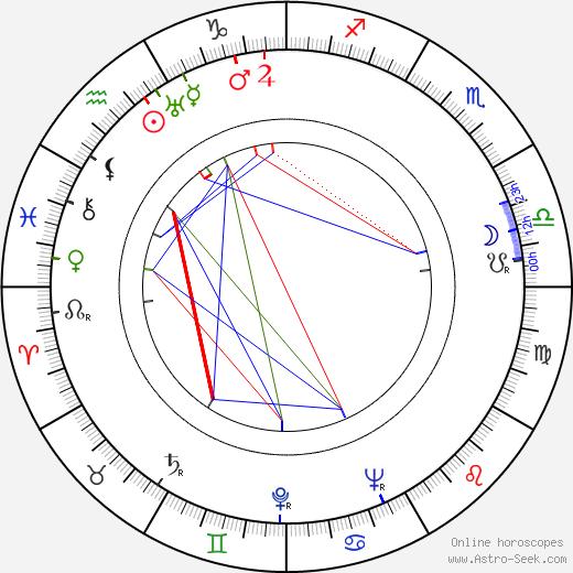Jacques Mancier astro natal birth chart, Jacques Mancier horoscope, astrology