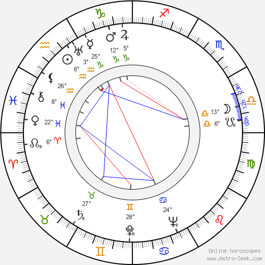 Michael Ripper birth chart, biography, wikipedia 2019, 2020