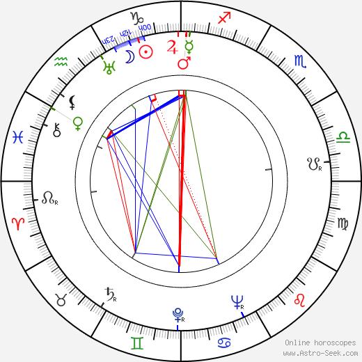 Shirley Ross tema natale, oroscopo, Shirley Ross oroscopi gratuiti, astrologia
