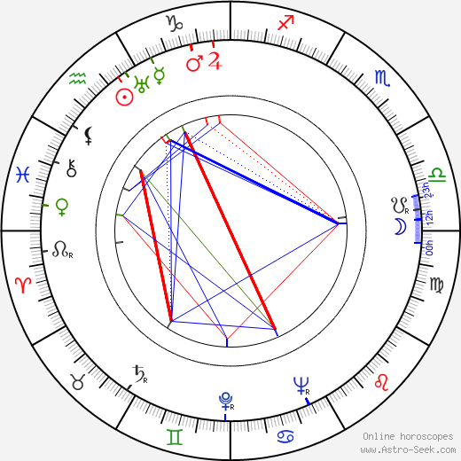William Prince Birth Chart Horoscope Date Of Birth Astro