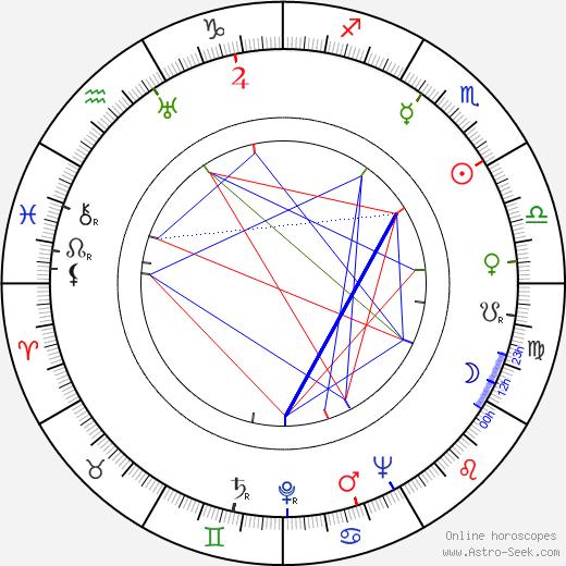 Dmitri Franko astro natal birth chart, Dmitri Franko horoscope, astrology