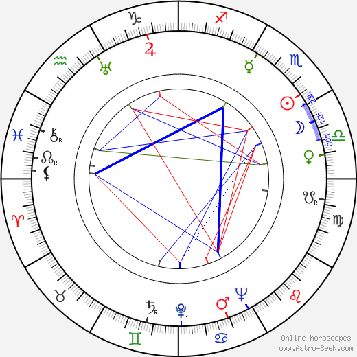 Don Lusk astro natal birth chart, Don Lusk horoscope, astrology