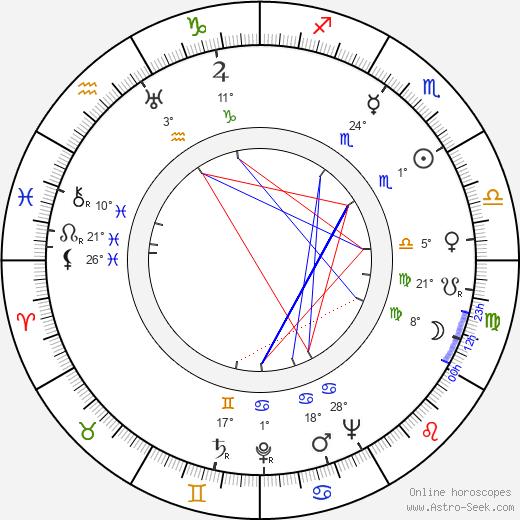 Gloria Foy birth chart, biography, wikipedia 2020, 2021