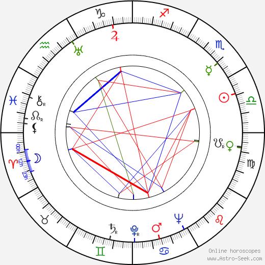 Larry Russell tema natale, oroscopo, Larry Russell oroscopi gratuiti, astrologia