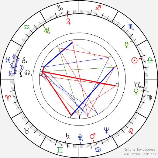 Leo Fleider tema natale, oroscopo, Leo Fleider oroscopi gratuiti, astrologia