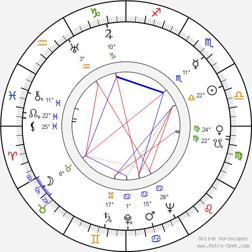 Lesley Wareing birth chart, biography, wikipedia 2020, 2021