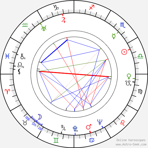 Robert Lowery tema natale, oroscopo, Robert Lowery oroscopi gratuiti, astrologia