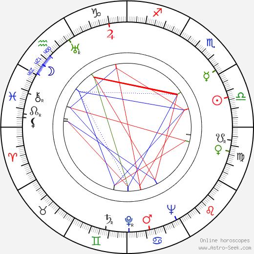 Simon Claude tema natale, oroscopo, Simon Claude oroscopi gratuiti, astrologia