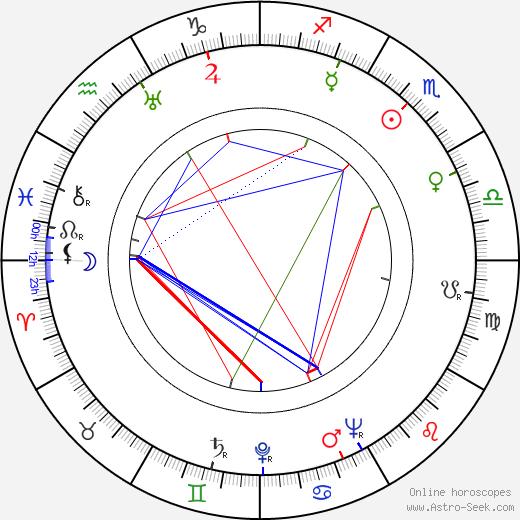 Agnes Anderson tema natale, oroscopo, Agnes Anderson oroscopi gratuiti, astrologia