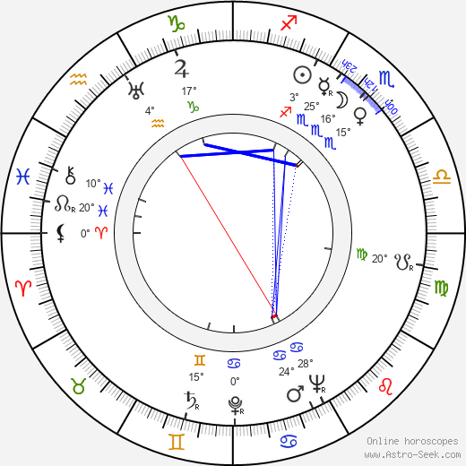 Bill Baldwin birth chart, biography, wikipedia 2019, 2020