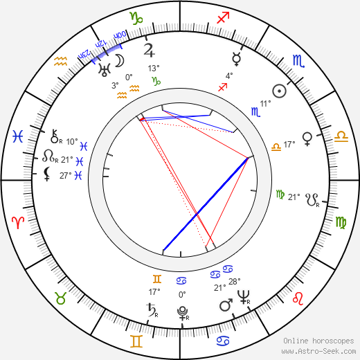 gig young astro birth chart horoscope date of birth
