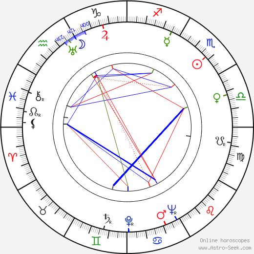 Gig Young tema natale, oroscopo, Gig Young oroscopi gratuiti, astrologia
