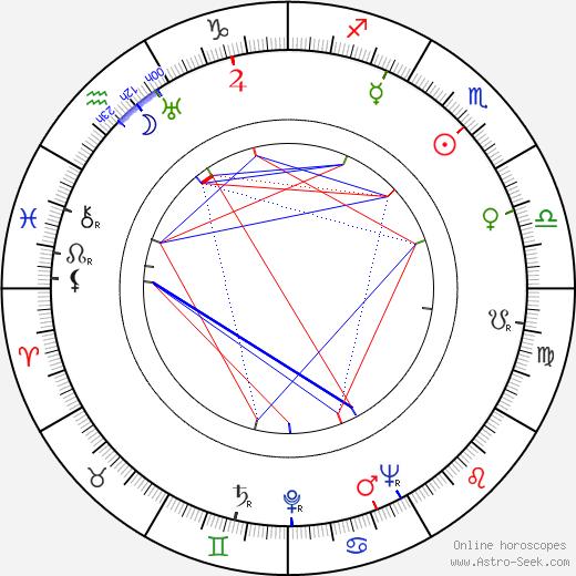 Гай Грин Guy Green день рождения гороскоп, Guy Green Натальная карта онлайн