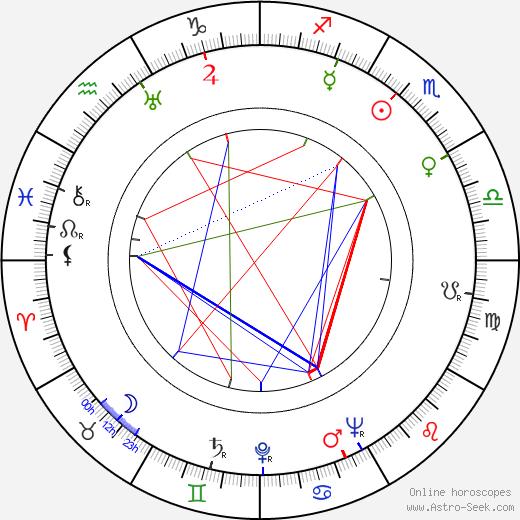 Helen Mack tema natale, oroscopo, Helen Mack oroscopi gratuiti, astrologia
