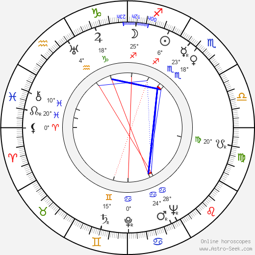 Horst Preusker birth chart, biography, wikipedia 2019, 2020