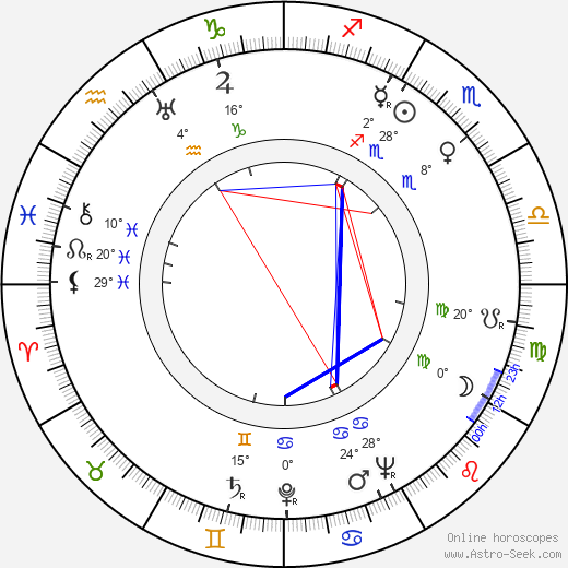 John Boulting birth chart, biography, wikipedia 2019, 2020