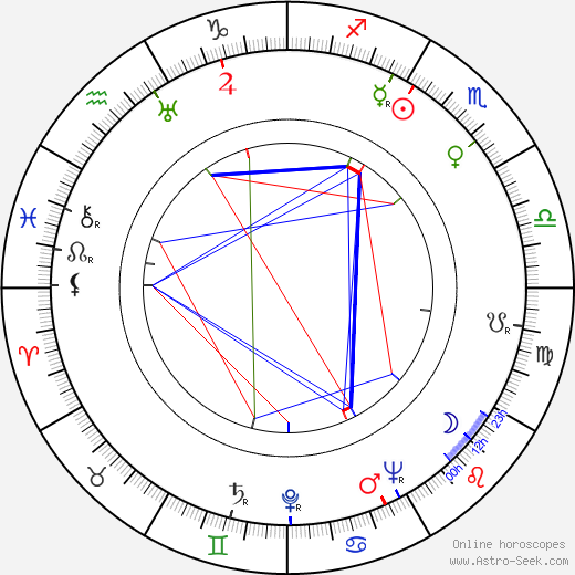 Russell Rouse astro natal birth chart, Russell Rouse horoscope, astrology