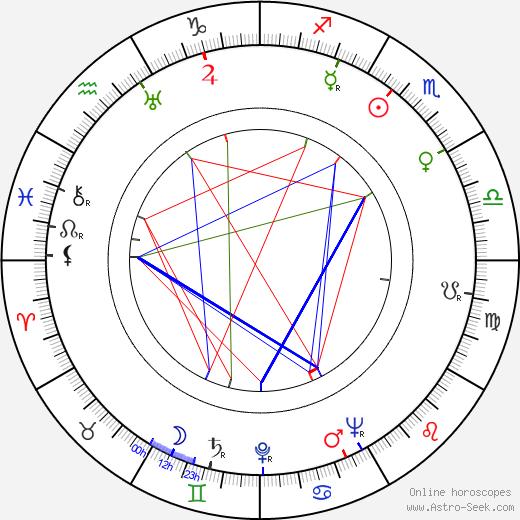 Seiji Miyaguchi astro natal birth chart, Seiji Miyaguchi horoscope, astrology