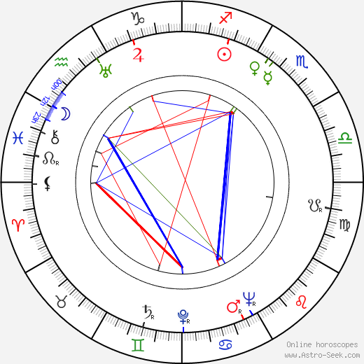 Claude Renoir astro natal birth chart, Claude Renoir horoscope, astrology