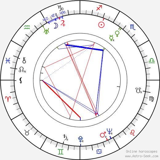Into Lätti astro natal birth chart, Into Lätti horoscope, astrology