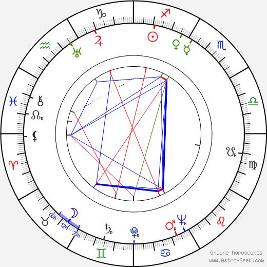 Malcolm Hayes день рождения гороскоп, Malcolm Hayes Натальная карта онлайн
