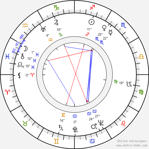 Mark Robson birth chart, biography, wikipedia 2018, 2019