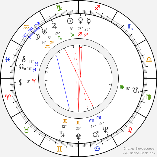 Véra Clouzot birth chart, biography, wikipedia 2019, 2020