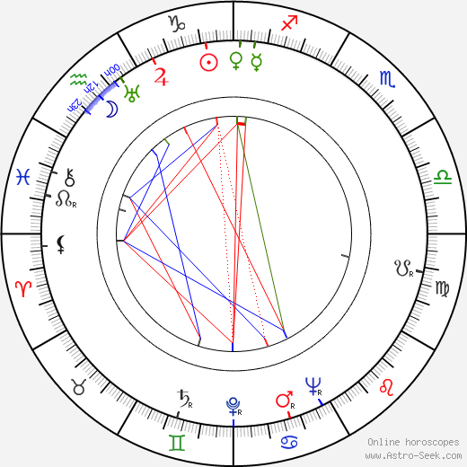 Véra Clouzot astro natal birth chart, Véra Clouzot horoscope, astrology