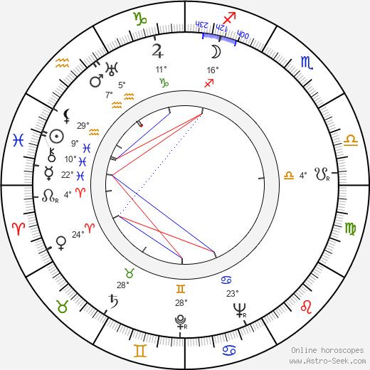 Josef Braun birth chart, biography, wikipedia 2019, 2020