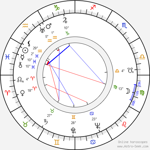 Kenneth Howell birth chart, biography, wikipedia 2020, 2021