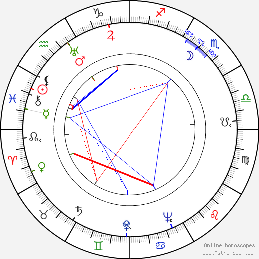 Laura Nucci birth chart, Laura Nucci astro natal horoscope, astrology