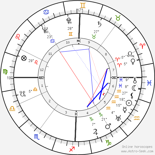 Norman Jacob Anderson birth chart, biography, wikipedia 2019, 2020