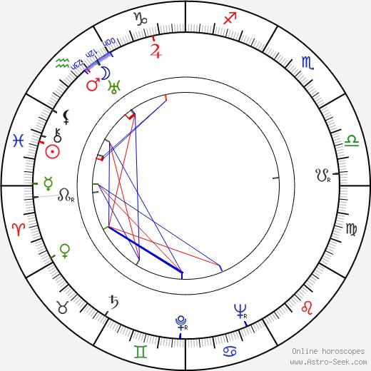 Claude Génia tema natale, oroscopo, Claude Génia oroscopi gratuiti, astrologia