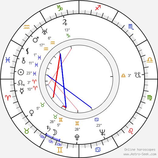 Dominik Tatarka birth chart, biography, wikipedia 2019, 2020