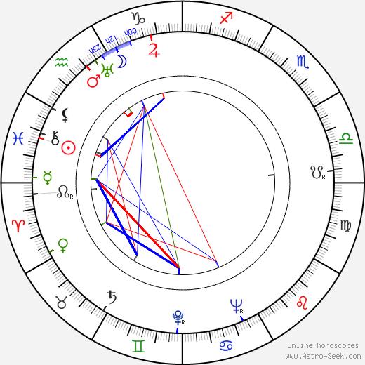 Harold J. Stone birth chart, Harold J. Stone astro natal horoscope, astrology
