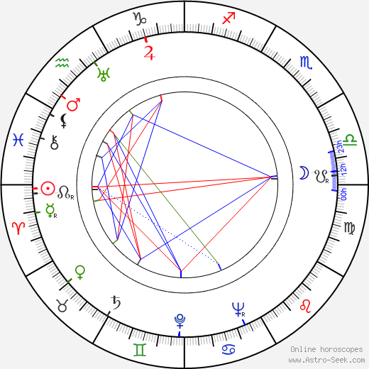 James Westerfield день рождения гороскоп, James Westerfield Натальная карта онлайн