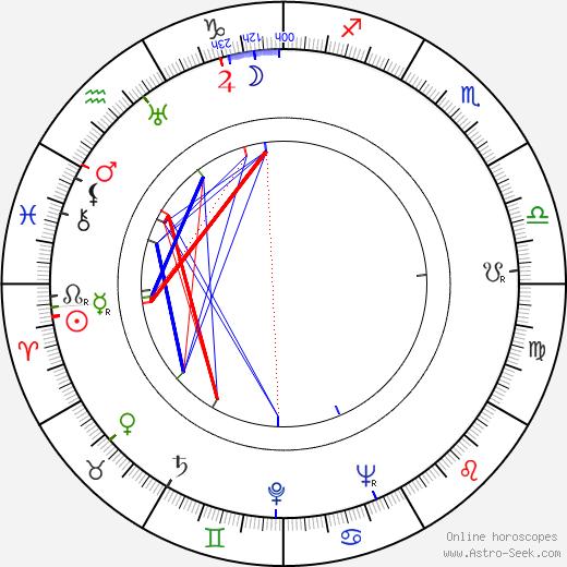 Jiří Weiss tema natale, oroscopo, Jiří Weiss oroscopi gratuiti, astrologia