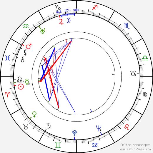 Niall MacGinnis день рождения гороскоп, Niall MacGinnis Натальная карта онлайн
