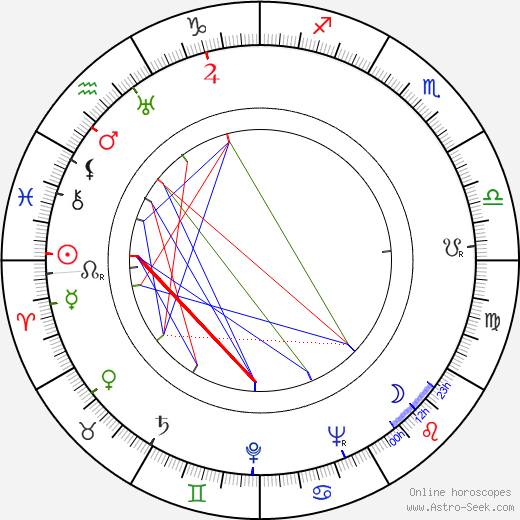 Ruth Eweler astro natal birth chart, Ruth Eweler horoscope, astrology