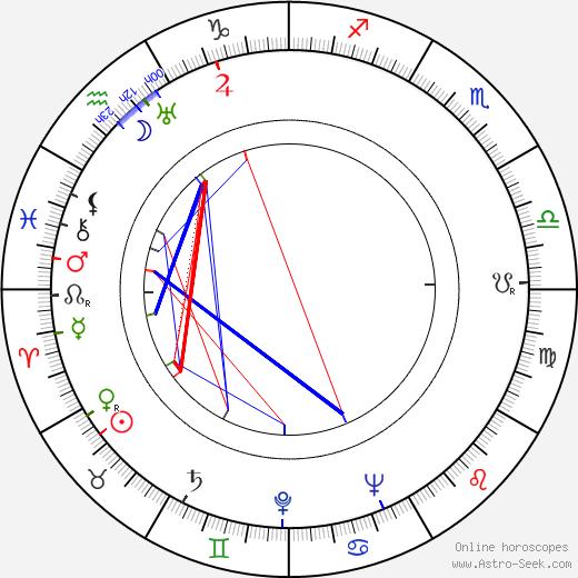 Ferdinand Šnajberk birth chart, Ferdinand Šnajberk astro natal horoscope, astrology