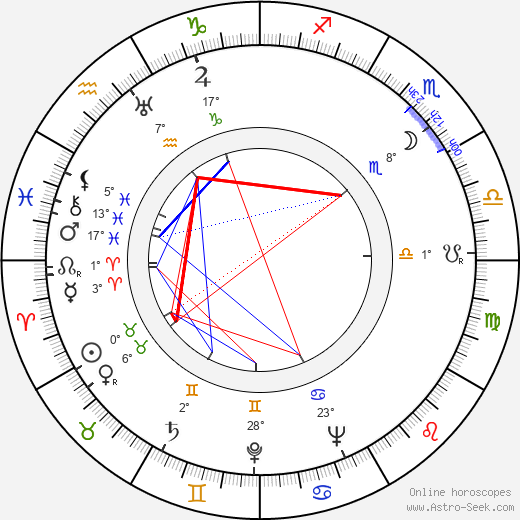 Josef Meinrad birth chart, biography, wikipedia 2019, 2020