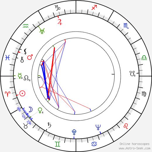 Vladimir Leib birth chart, Vladimir Leib astro natal horoscope, astrology