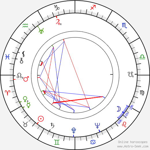 Antonio Leonviola astro natal birth chart, Antonio Leonviola horoscope, astrology