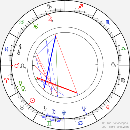 Charles Scorsese astro natal birth chart, Charles Scorsese horoscope, astrology
