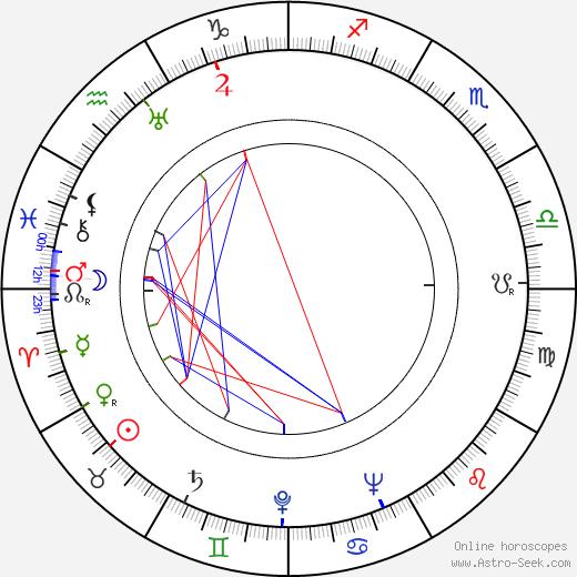 Esko Vettenranta tema natale, oroscopo, Esko Vettenranta oroscopi gratuiti, astrologia